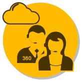SAP-integrated Customer 360